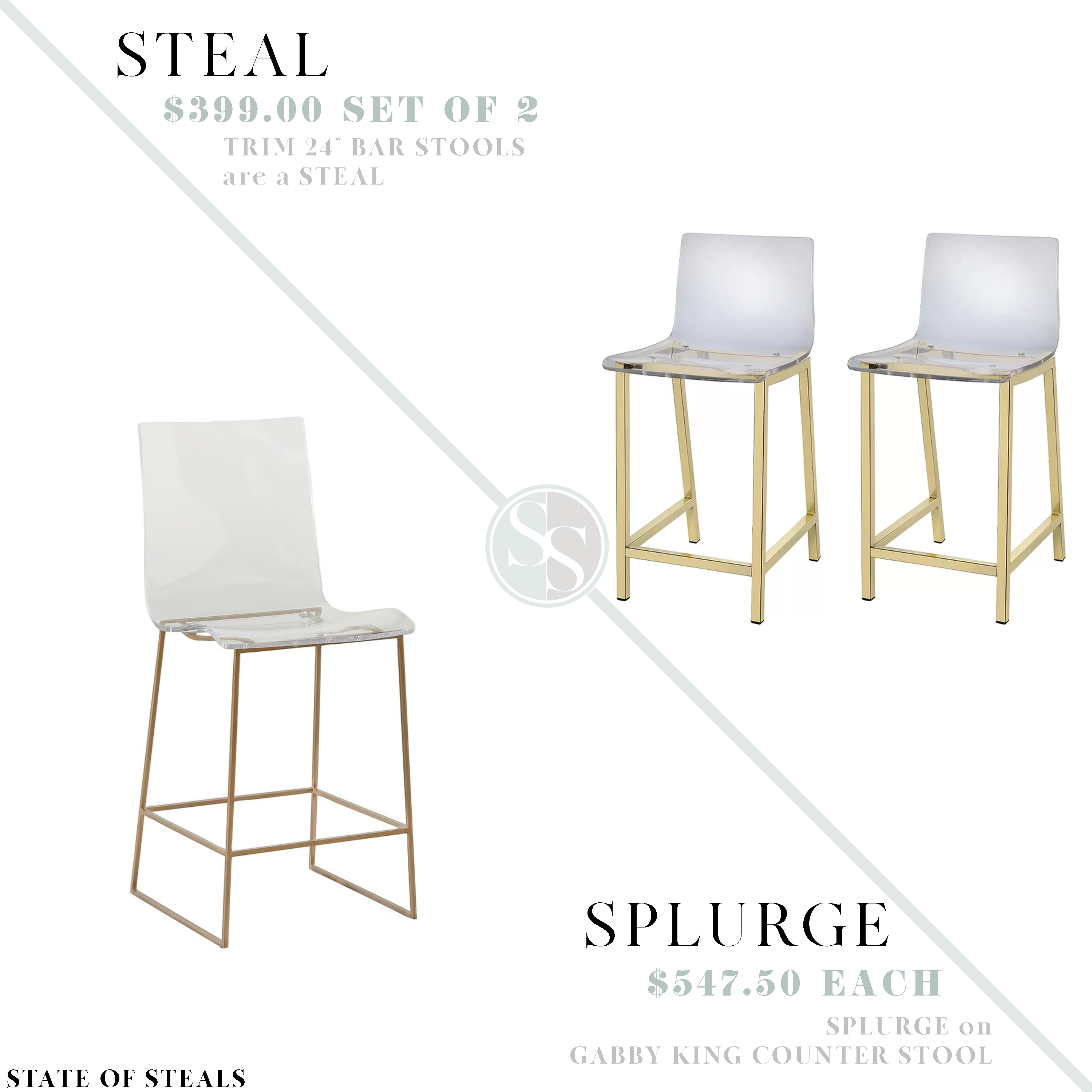 Picture of: Acrylic Counter Stools State Of Steals